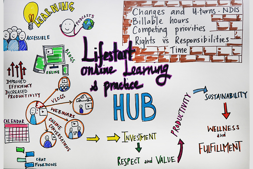 Lifestart Online Learning and Practice Hub